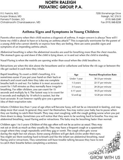 Asthma Signs and Symptoms in Young Children